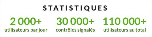 stats-controlestib
